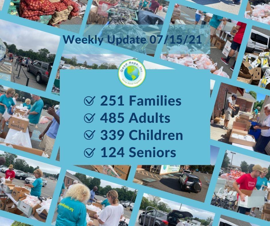 food pantry weekly update 07/15/21