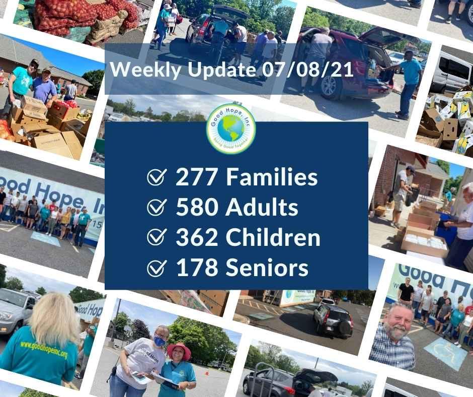 food drive weekly update 07/08/21