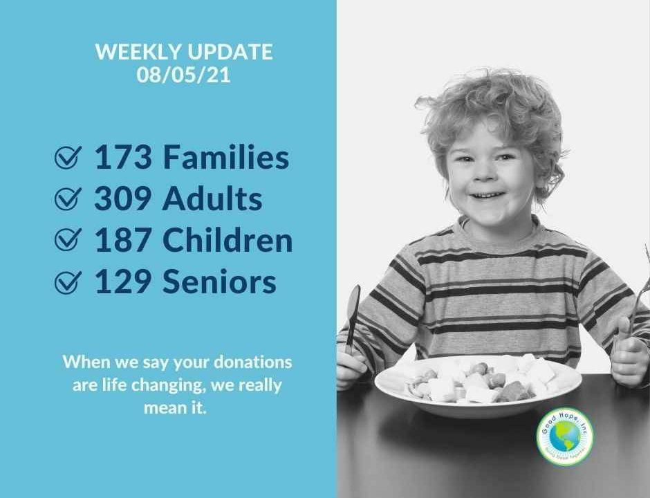 Food pantry Weekly Update 08/05/21
