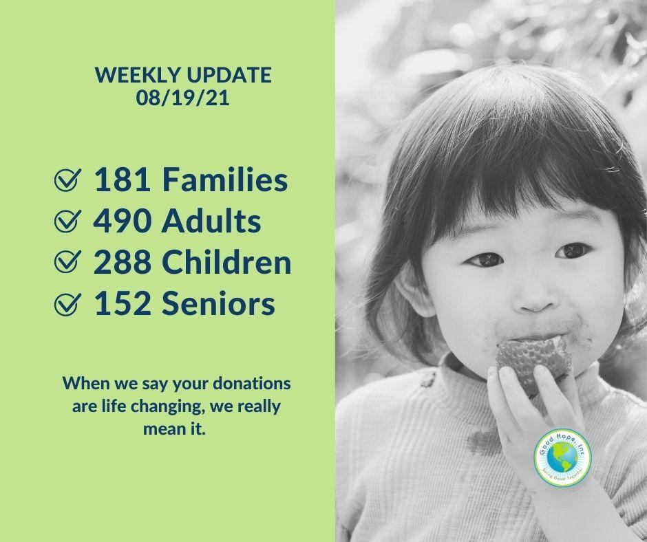 food pantry weekly update 08/19/21