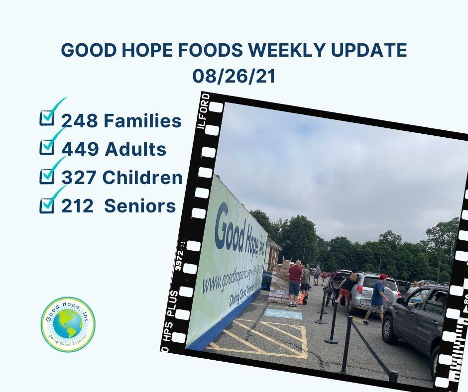food pantry weekly update 08/26/21