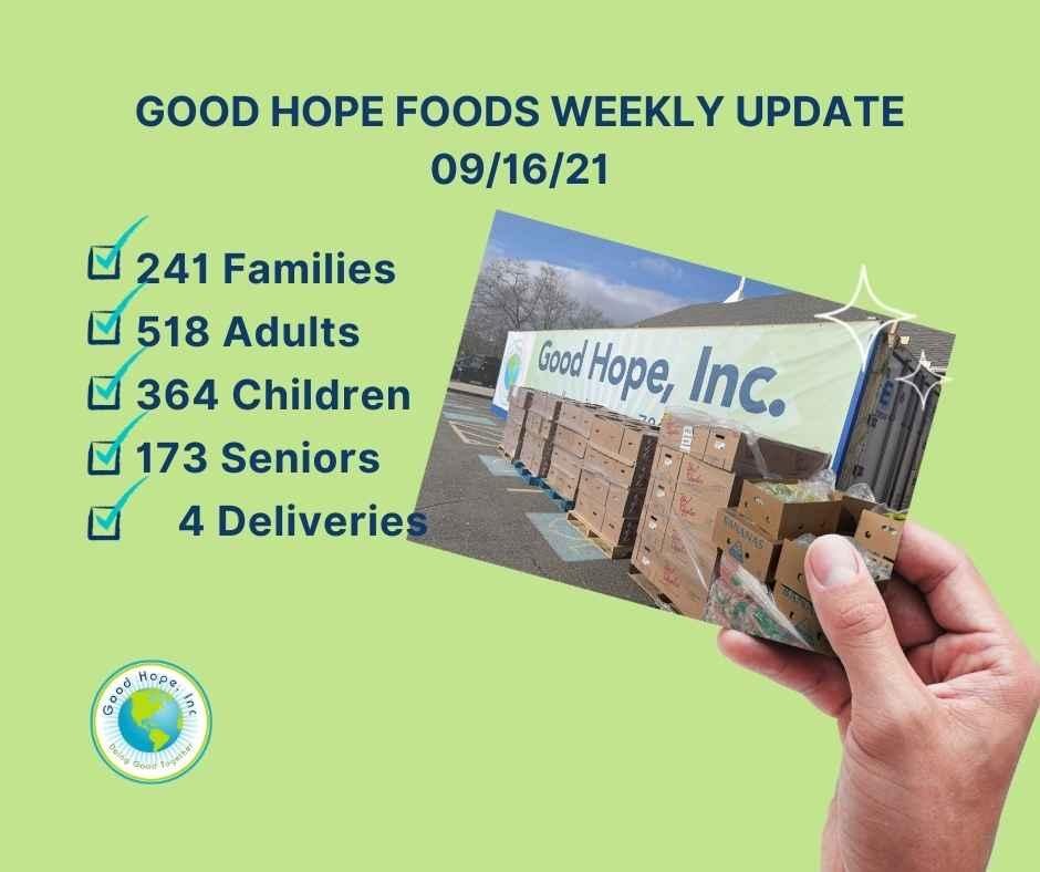 Food pantry Good Hope