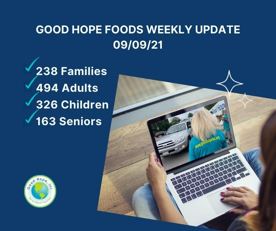 food pantry 09/09/21