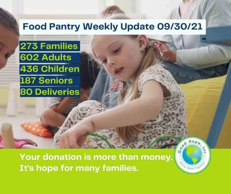 Food pantry weekly update 09/30/21